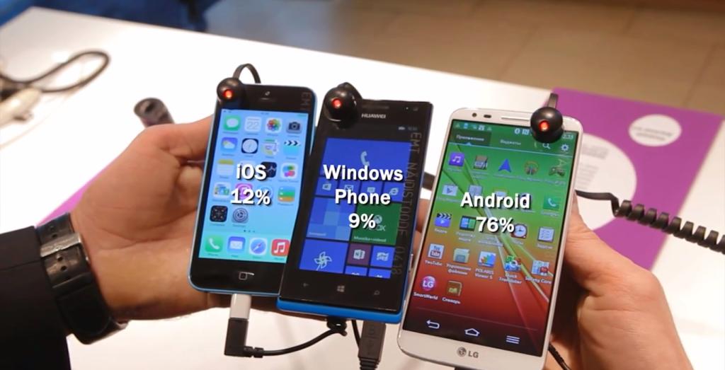 Nutiseadmetes annavad tänavu tooni 4G ja Windowsi operatsioonisüsteem