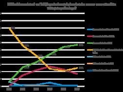 KPMG-UURING-Üha-rohkem-ettevõtteid-kavandab-palgatõusu.png