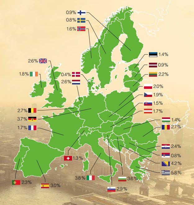 Aastased krediidikahjumid riikide kaupa